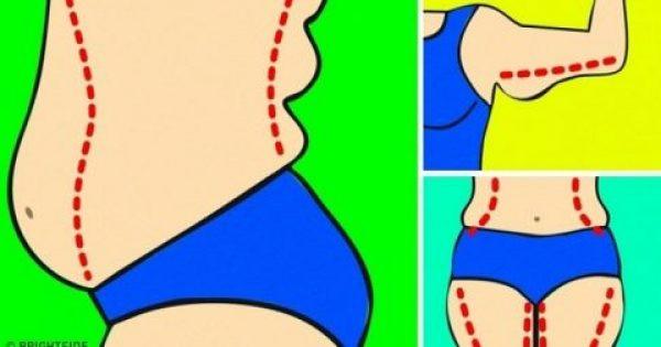 Χάστε τα παραπανίσια κιλά από όποιο μέρος του σώματός σας θέλετε με ΑΥΤΕΣ τις 7 Θαυματουργές Συνταγές