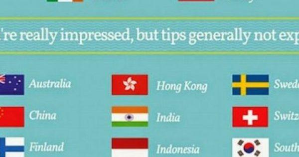 Φιλοδωρήματα: Σε ποιες χώρες είναι κανόνας και σε ποιες προσβολή;