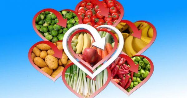 Ποιος μας λέει ότι η χοληστερόλη προκαλεί καρδιακή νόσο; [vid]