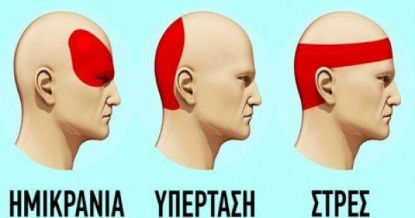 Χρήσιμο: Να πώς θα «ξεφορτωθείτε» τους πονοκεφάλους… σε 5 λεπτά χωρίς χάπια!