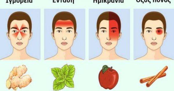 10 Υγιεινές Τροφές που θεραπεύουν τον Πονοκέφαλο ΧΩΡΙΣ να πάρετε Χάπια!!!