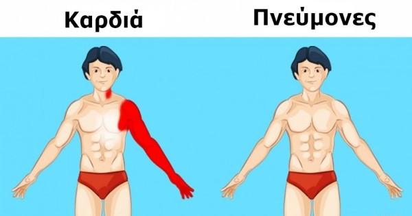 Αν πονάτε σε κάποιο από αυτά τα 9 σημεία στο σώμα σας τότε ένα εσωτερικό σας όργανο παρουσιάζει πρόβλημα υγείας