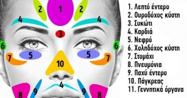 11 σημάδια του προσώπου σας που προσπαθούν να σας πουν κάτι για την υγεία σας