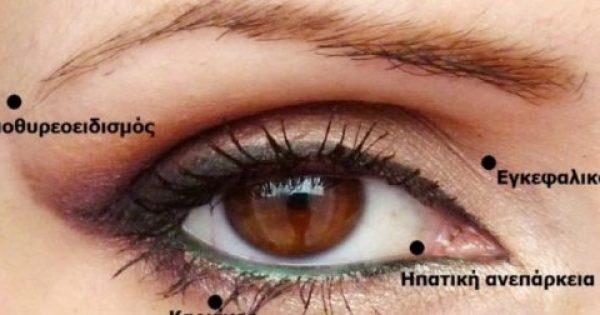 8 Συμπτώματα σοβαρών Ασθενειών που εκδηλώνονται στα Μάτια. Ειδικά το Τελευταίο ΔΕΝ πρέπει να το Αγνοήσουμε (φωτό)