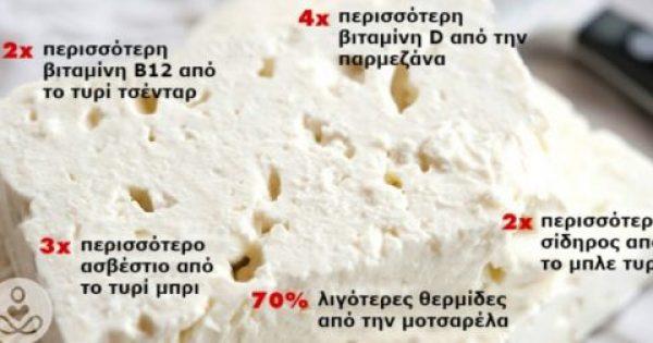 Γιατροί και Διατροφολόγοι συμφωνούν: Η Ελληνική Φέτα είναι το πιο υγιεινό τυρί που υπάρχει στον κόσμο