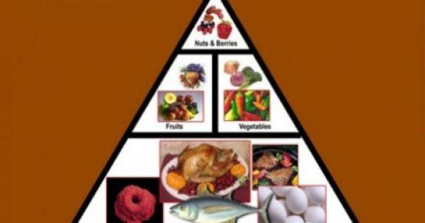 H «πρωτόγονη» δίαιτα που κάνει θραύση