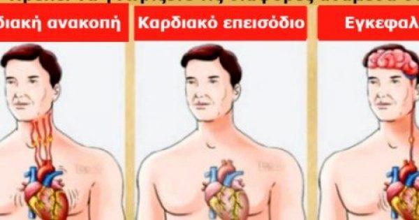 Σώζει Ζωές: Δείτε ΠΩΣ θα Καταλάβετε αν Παθαίνετε Εγκεφαλικό, Καρδιακή Προσβολή ή Ανακοπή