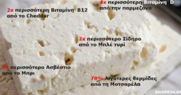 Έρευνα: H Φέτα Το πιο Υγιεινό Τυρί του Κόσμου και οι Ιδιότητες για της Οποίες δεν Μιλάει Κανείς!