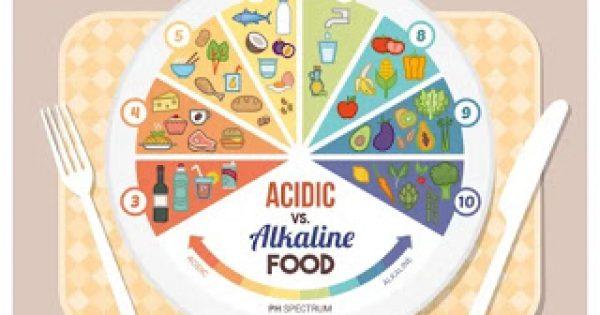 Τι είναι η αλκαλική δίαιτα: Πού βασίζεται και τι πρέπει να γνωρίζετε!